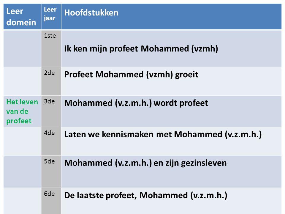 Leer domein Leer jaar Hoofdstukken 1ste Ik ken mijn profeet Mohammed (vzmh) 2de Profeet Mohammed (vzmh) groeit Het leven van de profeet 3de Mohammed (v.z.m.h.) wordt profeet 4de Laten we kennismaken met Mohammed (v.z.m.h.) 5de Mohammed (v.z.m.h.) en zijn gezinsleven 6de De laatste profeet, Mohammed (v.z.m.h.)