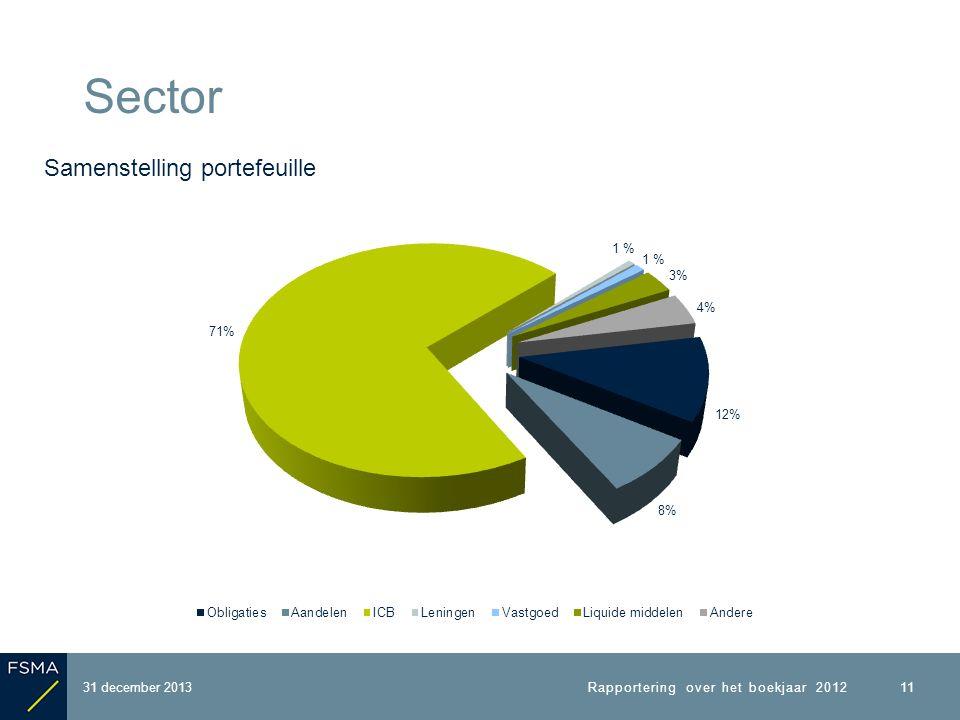31 december 2013 Sector Samenstelling portefeuille 11 Rapportering over het boekjaar 2012