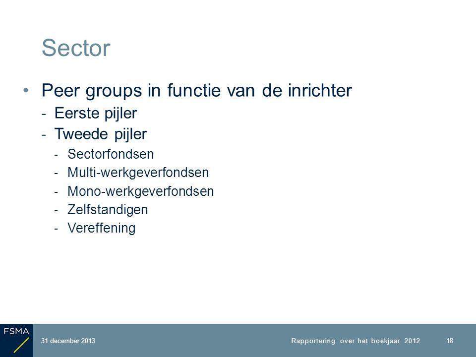 Peer groups in functie van de inrichter ‐ Eerste pijler ‐ Tweede pijler ‐ Sectorfondsen ‐ Multi-werkgeverfondsen ‐ Mono-werkgeverfondsen ‐ Zelfstandigen ‐ Vereffening 31 december 2013 Sector 18 Rapportering over het boekjaar 2012