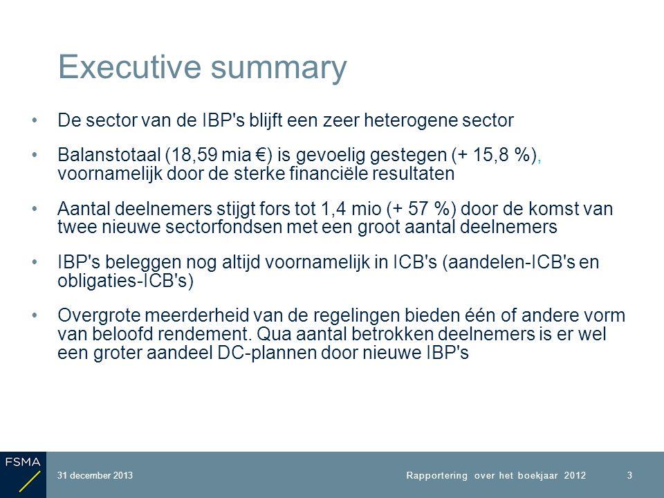 De sector van de IBP s blijft een zeer heterogene sector Balanstotaal (18,59 mia €) is gevoelig gestegen (+ 15,8 %), voornamelijk door de sterke financiële resultaten Aantal deelnemers stijgt fors tot 1,4 mio (+ 57 %) door de komst van twee nieuwe sectorfondsen met een groot aantal deelnemers IBP s beleggen nog altijd voornamelijk in ICB s (aandelen-ICB s en obligaties-ICB s) Overgrote meerderheid van de regelingen bieden één of andere vorm van beloofd rendement.