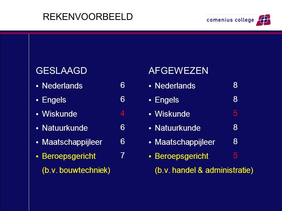 REKENVOORBEELD GESLAAGD Nederlands Engels Wiskunde Natuurkunde Maatschappijleer Beroepsgericht (b.v.