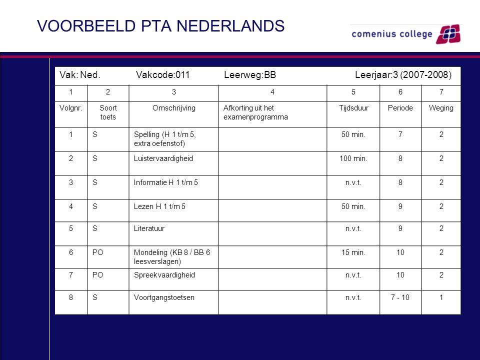 VOORBEELD PTA NEDERLANDS Vak: Ned.
