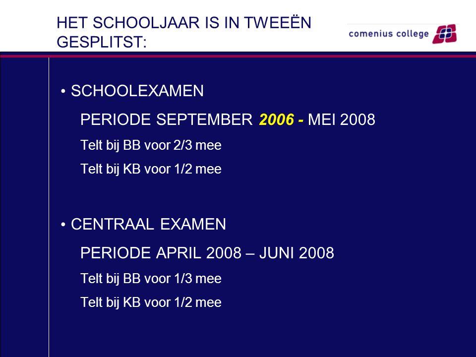 HET SCHOOLJAAR IS IN TWEEËN GESPLITST: SCHOOLEXAMEN PERIODE SEPTEMBER 2006 - MEI 2008 Telt bij BB voor 2/3 mee Telt bij KB voor 1/2 mee CENTRAAL EXAMEN PERIODE APRIL 2008 – JUNI 2008 Telt bij BB voor 1/3 mee Telt bij KB voor 1/2 mee
