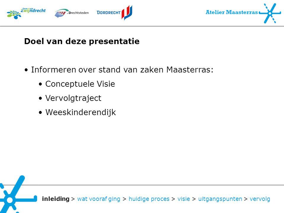 Doel van deze presentatie Informeren over stand van zaken Maasterras: Conceptuele Visie Vervolgtraject Weeskinderendijk