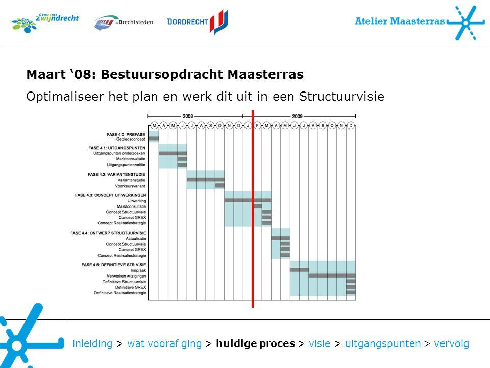 Maart '08: Bestuursopdracht Maasterras Optimaliseer het plan en werk dit uit in een Structuurvisie inleiding > wat vooraf ging > huidige proces > visi