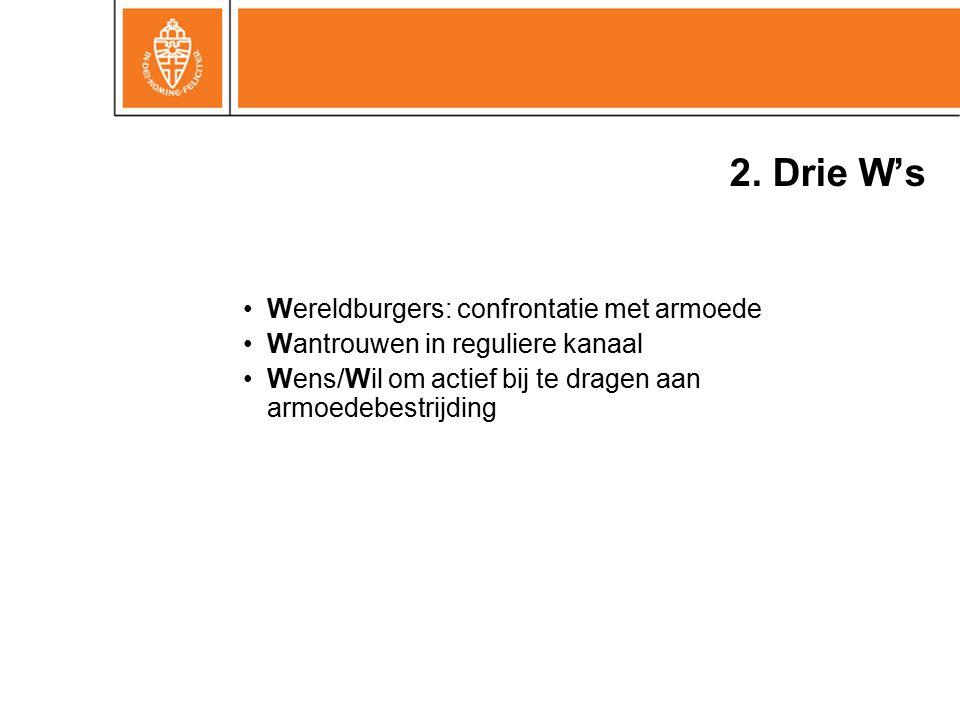 Wereldburgers: confrontatie met armoede Wantrouwen in reguliere kanaal Wens/Wil om actief bij te dragen aan armoedebestrijding 2. Drie W's