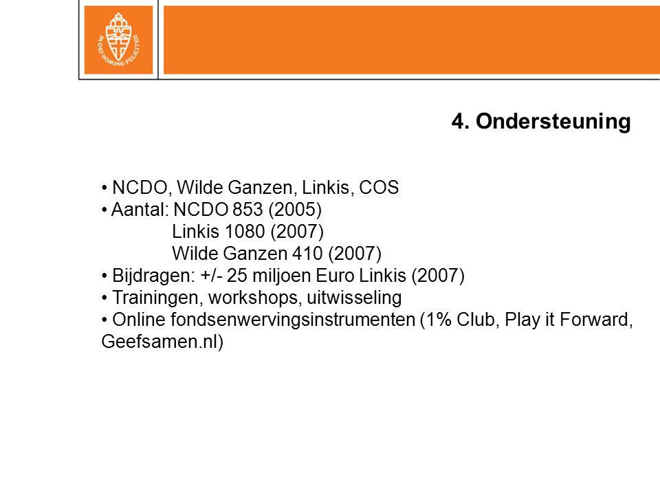 4. Ondersteuning NCDO, Wilde Ganzen, Linkis, COS Aantal: NCDO 853 (2005) Linkis 1080 (2007) Wilde Ganzen 410 (2007) Bijdragen: +/- 25 miljoen Euro Lin
