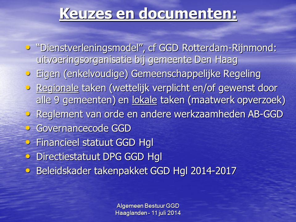 Algemeen Bestuur GGD Haaglanden - 11 juli 2014 Keuzes en documenten: Dienstverleningsmodel , cf GGD Rotterdam-Rijnmond: uitvoeringsorganisatie bij gemeente Den Haag Dienstverleningsmodel , cf GGD Rotterdam-Rijnmond: uitvoeringsorganisatie bij gemeente Den Haag Eigen (enkelvoudige) Gemeenschappelijke Regeling Eigen (enkelvoudige) Gemeenschappelijke Regeling Regionale taken (wettelijk verplicht en/of gewenst door alle 9 gemeenten) en lokale taken (maatwerk opverzoek) Regionale taken (wettelijk verplicht en/of gewenst door alle 9 gemeenten) en lokale taken (maatwerk opverzoek) Reglement van orde en andere werkzaamheden AB-GGD Reglement van orde en andere werkzaamheden AB-GGD Governancecode GGD Governancecode GGD Financieel statuut GGD Hgl Financieel statuut GGD Hgl Directiestatuut DPG GGD Hgl Directiestatuut DPG GGD Hgl Beleidskader takenpakket GGD Hgl 2014-2017 Beleidskader takenpakket GGD Hgl 2014-2017