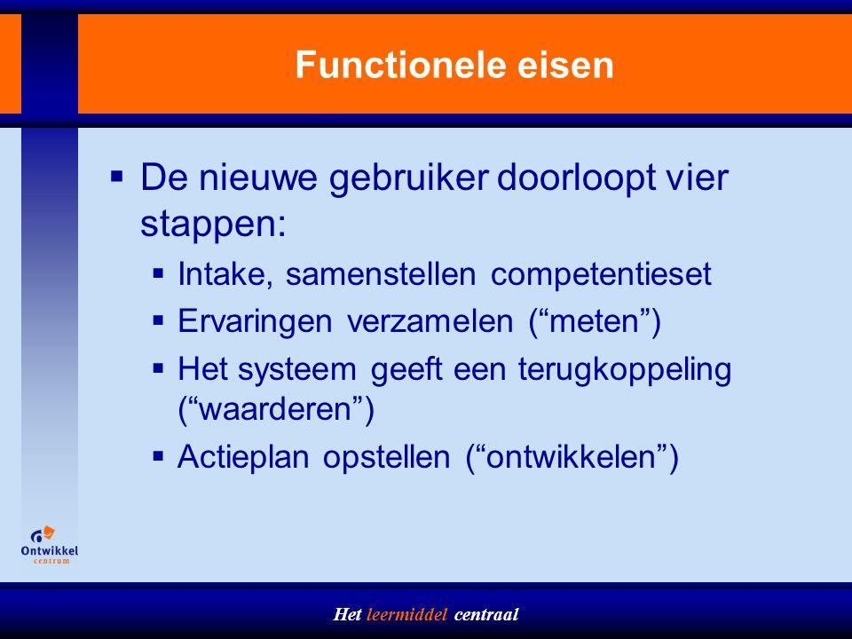 Het leermiddel centraal Functionele eisen  De nieuwe gebruiker doorloopt vier stappen:  Intake, samenstellen competentieset  Ervaringen verzamelen ( meten )  Het systeem geeft een terugkoppeling ( waarderen )  Actieplan opstellen ( ontwikkelen )