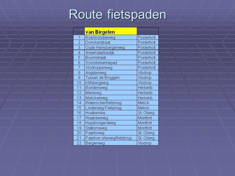 Route fietspaden