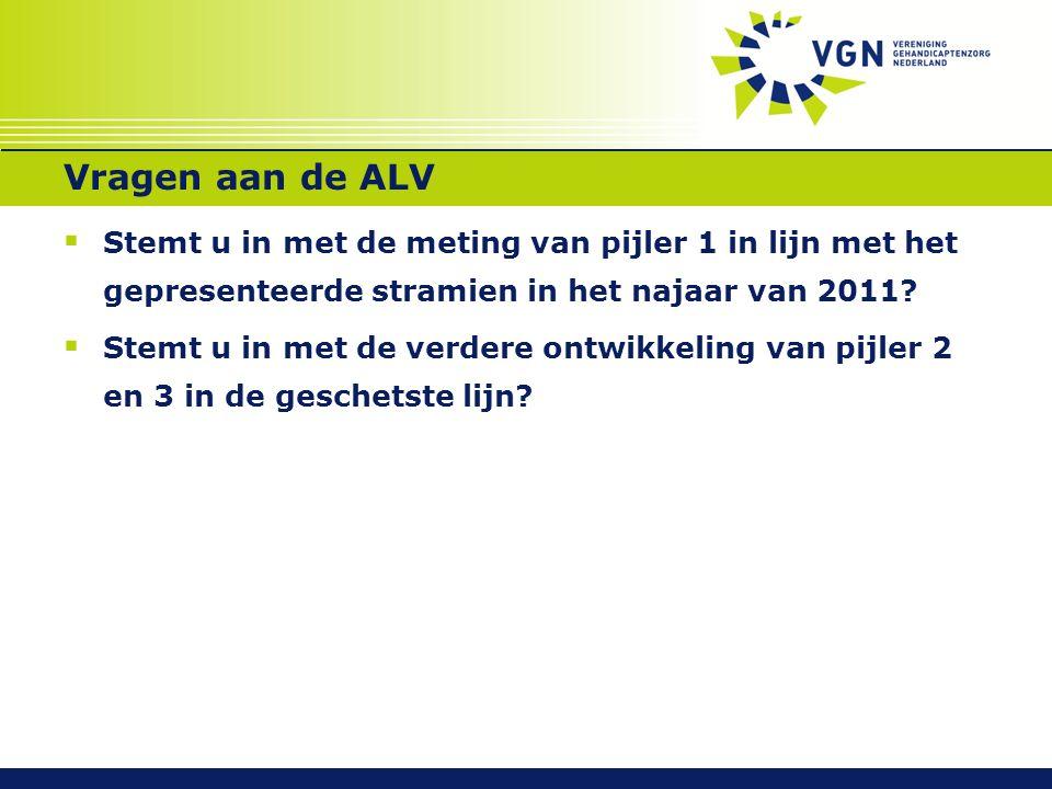 Vragen aan de ALV  Stemt u in met de meting van pijler 1 in lijn met het gepresenteerde stramien in het najaar van 2011?  Stemt u in met de verdere