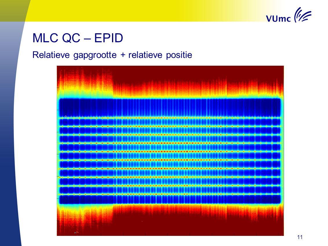 11 Relatieve gapgrootte + relatieve positie MLC QC – EPID