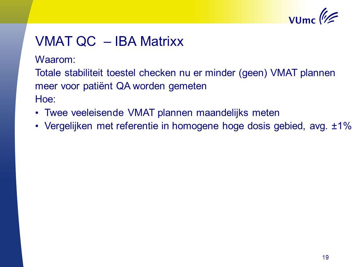 19 Waarom: Totale stabiliteit toestel checken nu er minder (geen) VMAT plannen meer voor patiënt QA worden gemeten Hoe: Twee veeleisende VMAT plannen maandelijks meten Vergelijken met referentie in homogene hoge dosis gebied, avg.