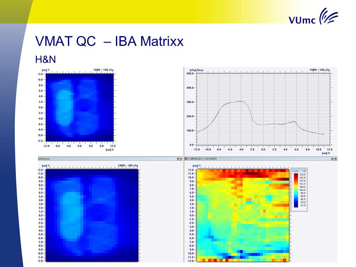 21 H&N VMAT QC – IBA Matrixx