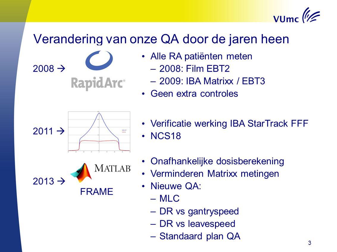 4 Verandering van onze QA door de jaren heen FFF Profielen QC – IBA StarTrack MLC QC – EPID DLG tuning VMAT QC – IBA Matrixx (GAIN) MU1 vs (GAIN) MU2 Beam tuning TrueBeam IsoLock Inhoud