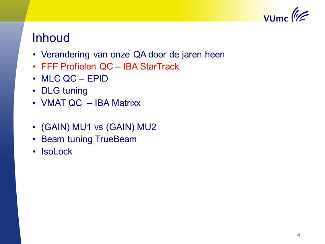 15 DLG (relatief) MLC QC – EPID