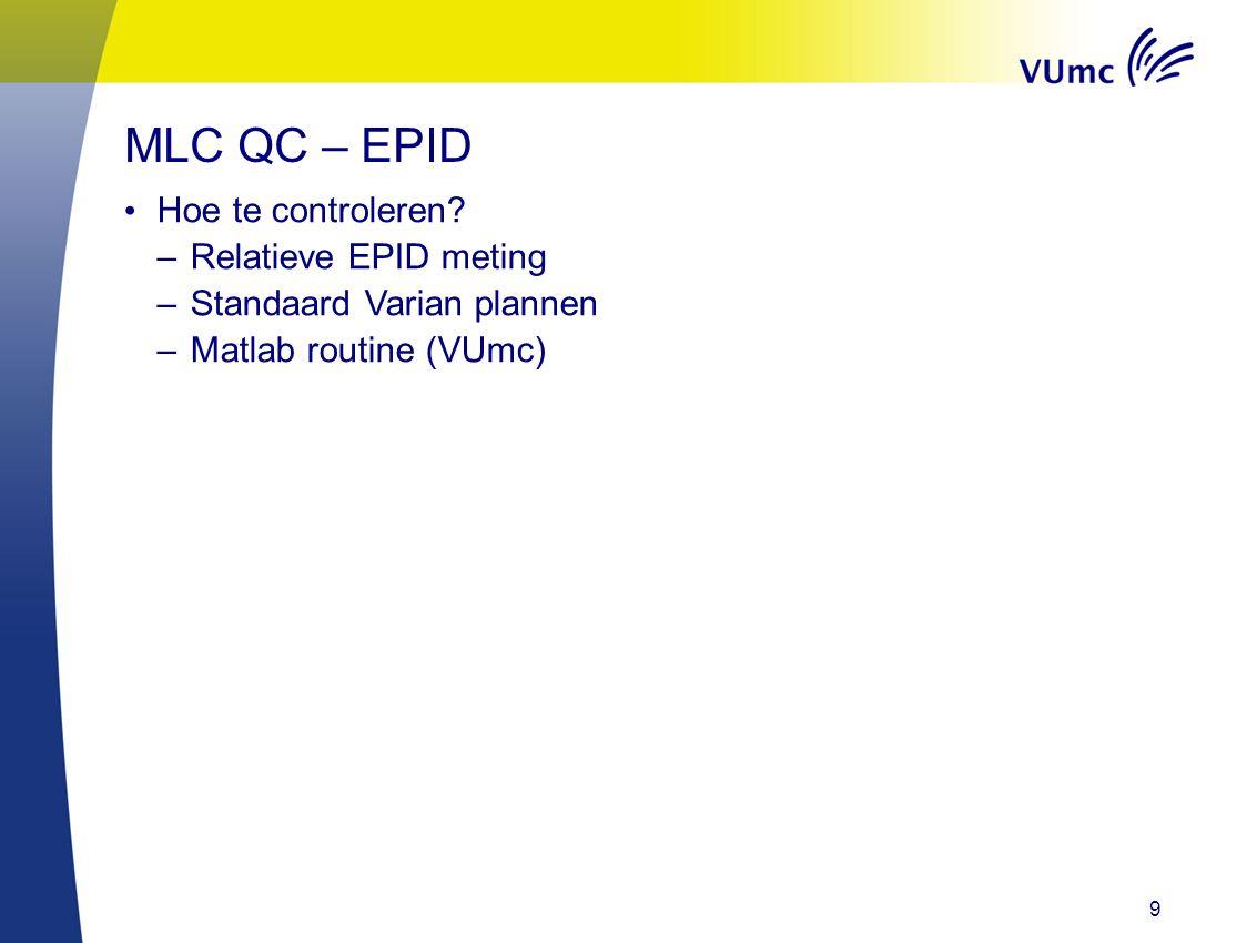 10 Skew + Absolute positie tov collimator rotatieas + Absolute gapgrootte MLC QC – EPID