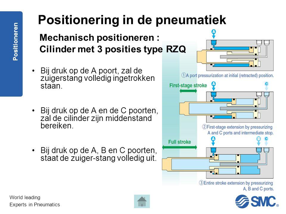 World leading Experts in Pneumatics Positioneren Bij druk op de A poort, zal de zuigerstang volledig ingetrokken staan.