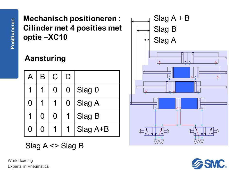 World leading Experts in Pneumatics Positioneren Aansturing ABCD 1100Slag 0 0110Slag A 1001Slag B 0011Slag A+B Slag A Slag B Slag A + B Slag A <> Slag B Mechanisch positioneren : Cilinder met 4 posities met optie –XC10