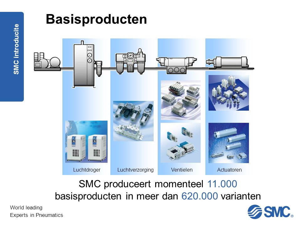 World leading Experts in Pneumatics Basisproducten SMC produceert momenteel 11.000 basisproducten in meer dan 620.000 varianten Luchtdroger Luchtverzo
