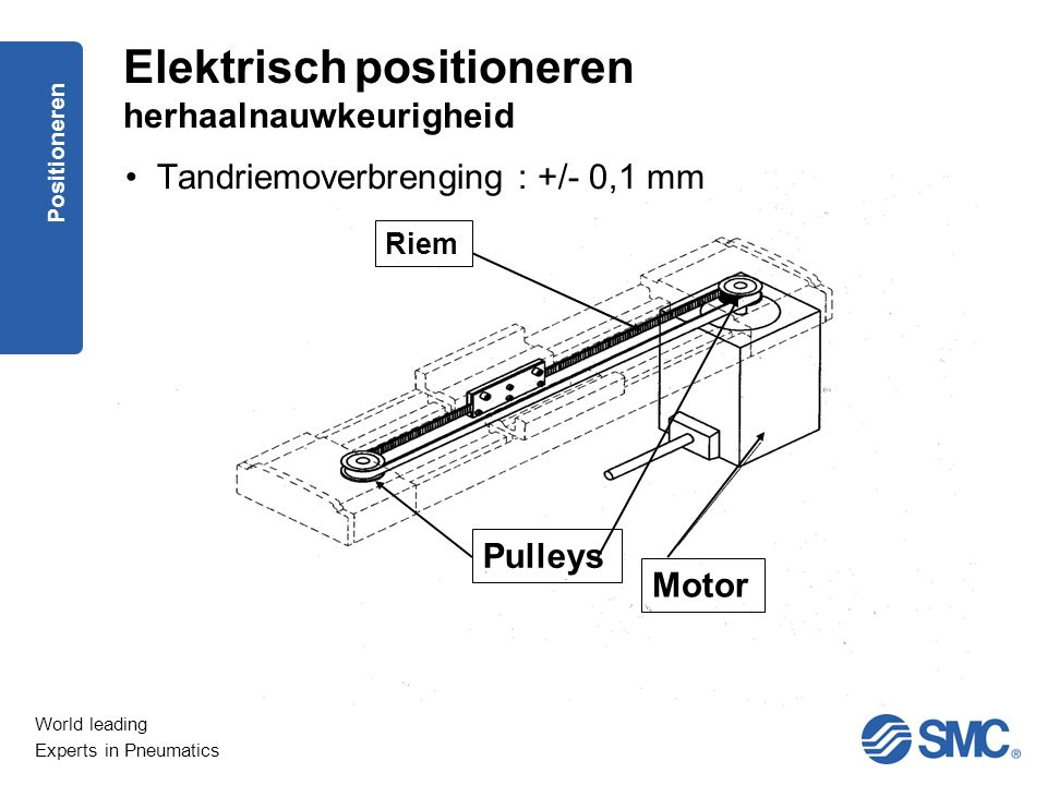 World leading Experts in Pneumatics Positioneren Pulleys Riem Motor Elektrisch positioneren herhaalnauwkeurigheid Tandriemoverbrenging : +/- 0,1 mm