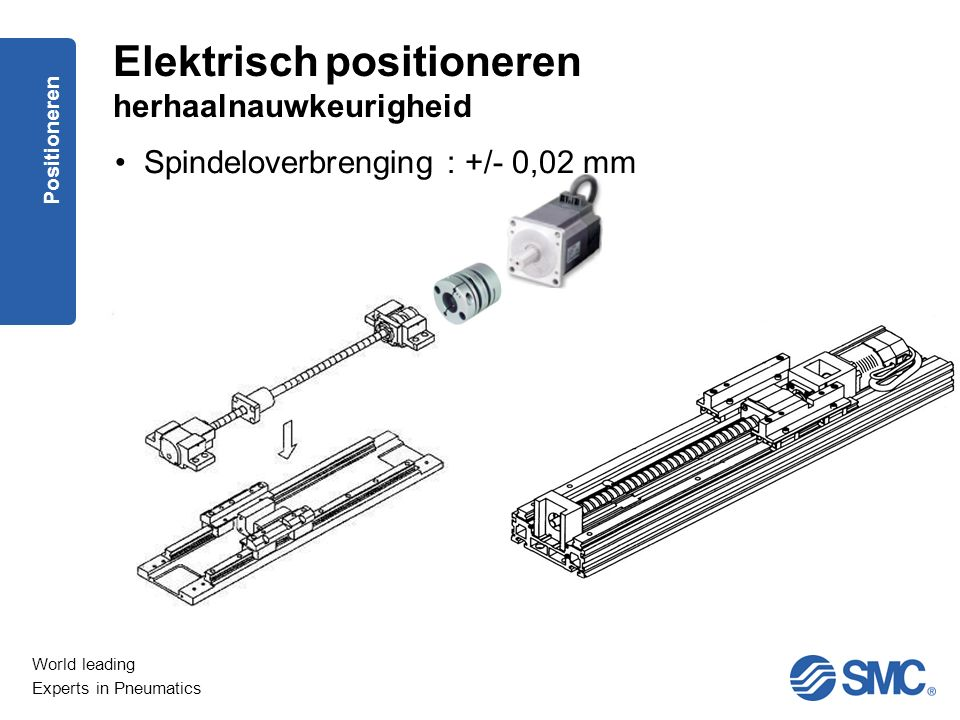 World leading Experts in Pneumatics Positioneren Elektrisch positioneren herhaalnauwkeurigheid Spindeloverbrenging : +/- 0,02 mm
