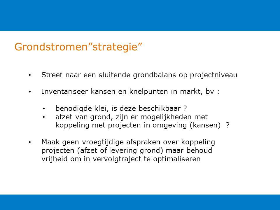 Grondstromen strategie Streef naar een sluitende grondbalans op projectniveau Inventariseer kansen en knelpunten in markt, bv : benodigde klei, is deze beschikbaar .