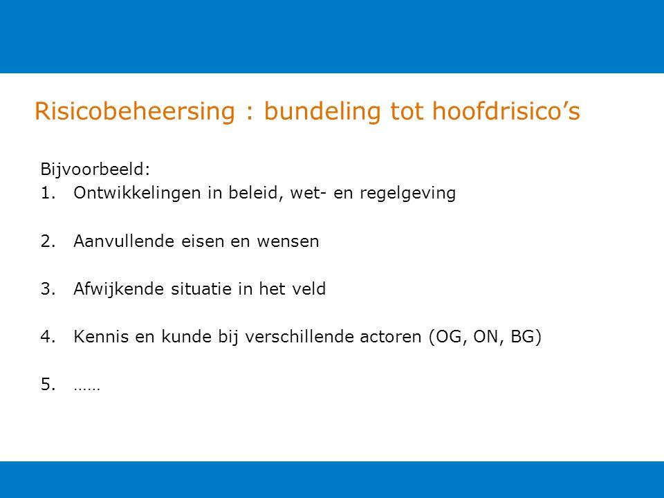 Risicobeheersing : bundeling tot hoofdrisico's Bijvoorbeeld: 1.Ontwikkelingen in beleid, wet- en regelgeving 2.Aanvullende eisen en wensen 3.Afwijkend