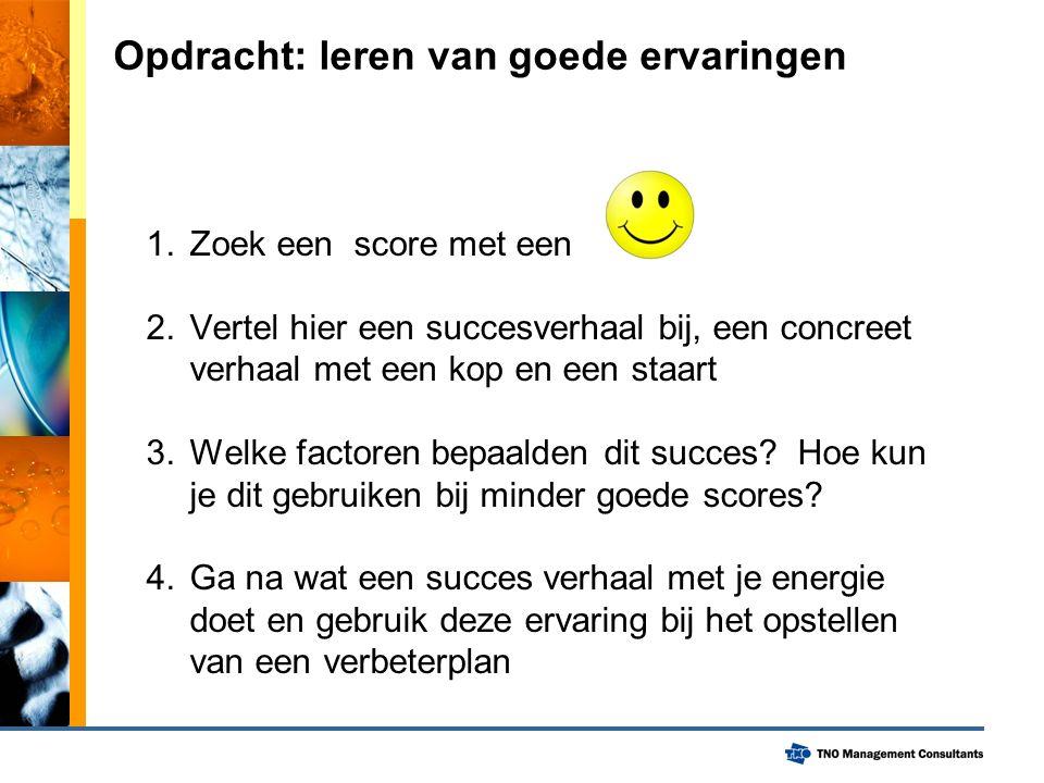 Opdracht: leren van goede ervaringen 1.Zoek een score met een 2.Vertel hier een succesverhaal bij, een concreet verhaal met een kop en een staart 3.Welke factoren bepaalden dit succes.