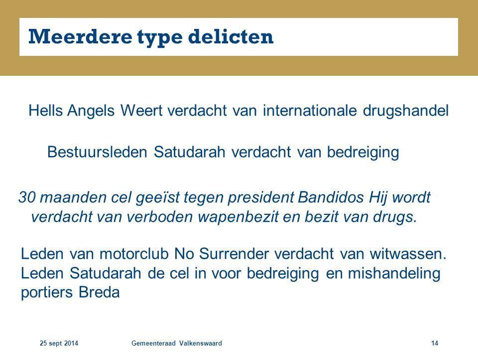 25 sept 2014Gemeenteraad Valkenswaard14 Meerdere type delicten Hells Angels Weert verdacht van internationale drugshandel Bestuursleden Satudarah verd