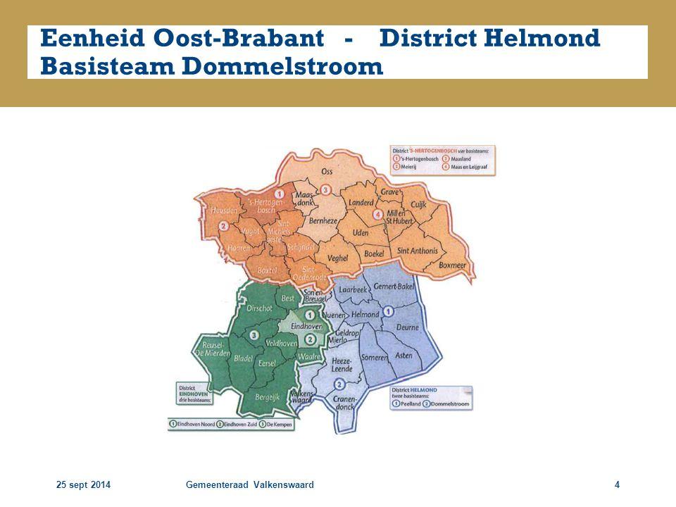 25 sept 2014Gemeenteraad Valkenswaard5 Veiligheidsagenda van de politie Wordt bepaald door;  De lokale driehoek Valkenswaard  De driehoek Basisteam Dommelstroom  Bm eenheid Oost-Brabant ( Meerjaren veiligheidsplan)  De minister van Veiligheid & Justitie