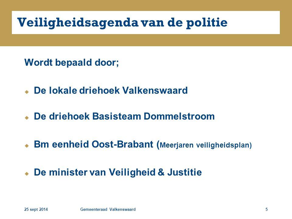 25 sept 2014Gemeenteraad Valkenswaard6 Lokale prioriteiten Dommelstroom  Woninginbraken  Geweld uitgaansgeweld - relationeel geweld  Jeugd risicovol gedrag - handel vedomi.