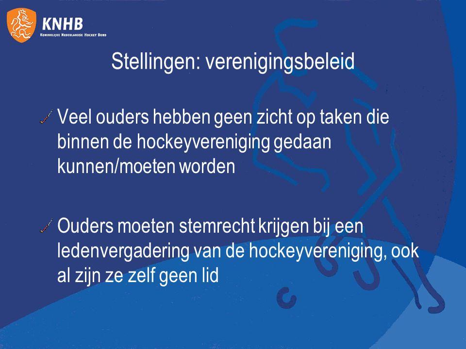 Stellingen: verenigingsbeleid Veel ouders hebben geen zicht op taken die binnen de hockeyvereniging gedaan kunnen/moeten worden Ouders moeten stemrech