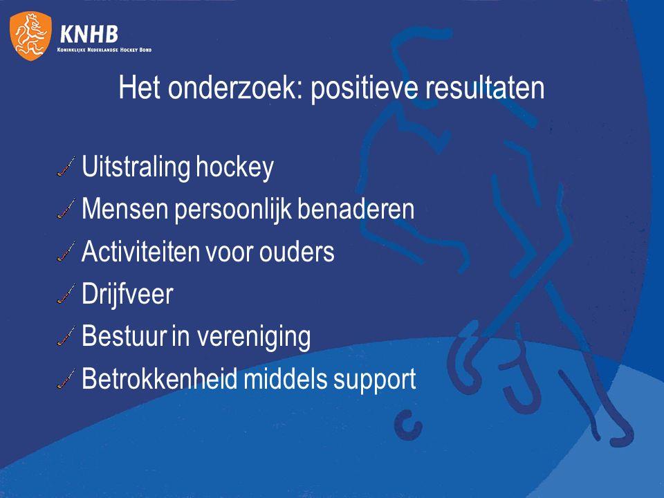 Het onderzoek: positieve resultaten Uitstraling hockey Mensen persoonlijk benaderen Activiteiten voor ouders Drijfveer Bestuur in vereniging Betrokken
