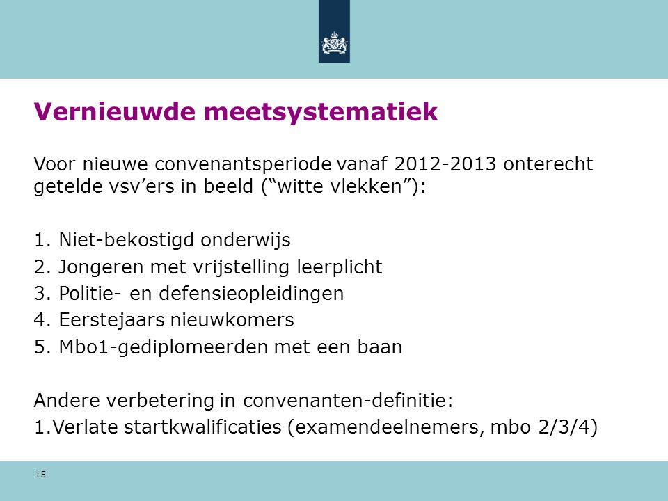 15 Vernieuwde meetsystematiek Voor nieuwe convenantsperiode vanaf 2012-2013 onterecht getelde vsv'ers in beeld ( witte vlekken ): 1.