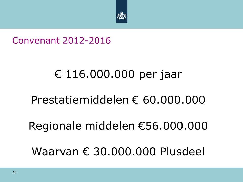 16 Convenant 2012-2016 € 116.000.000 per jaar Prestatiemiddelen € 60.000.000 Regionale middelen €56.000.000 Waarvan € 30.000.000 Plusdeel
