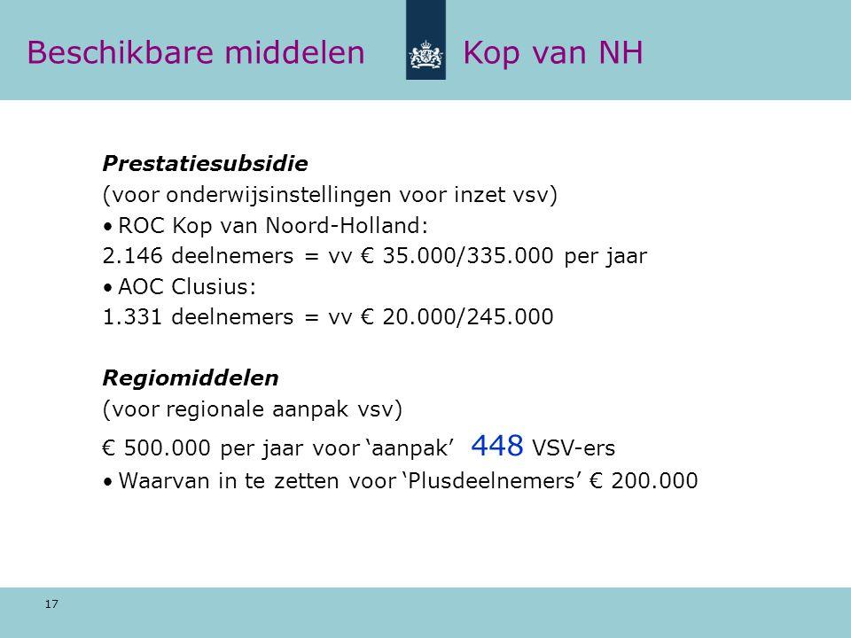 17 Beschikbare middelen Kop van NH Prestatiesubsidie (voor onderwijsinstellingen voor inzet vsv) ROC Kop van Noord-Holland: 2.146 deelnemers = vv € 35.000/335.000 per jaar AOC Clusius: 1.331 deelnemers = vv € 20.000/245.000 Regiomiddelen (voor regionale aanpak vsv) € 500.000 per jaar voor 'aanpak' 448 VSV-ers Waarvan in te zetten voor 'Plusdeelnemers' € 200.000