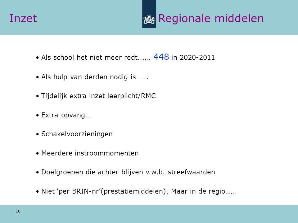 18 Inzet Regionale middelen Als school het niet meer redt…….