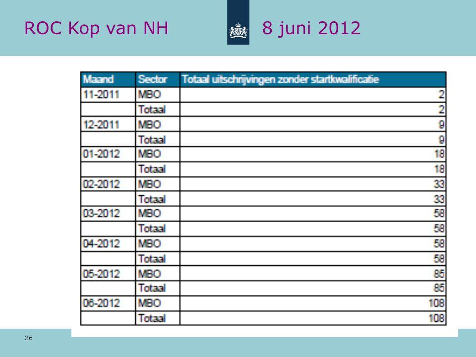 26 ROC Kop van NH8 juni 2012