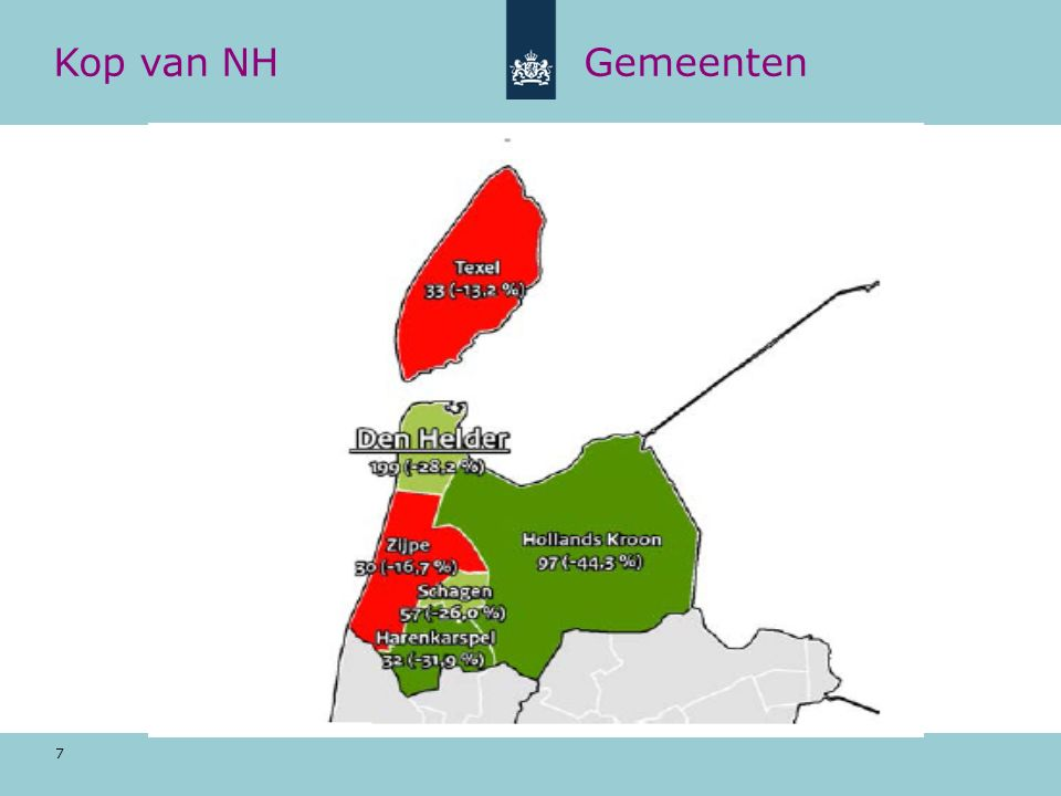 8 Kop van NH Resultaat gemeenten