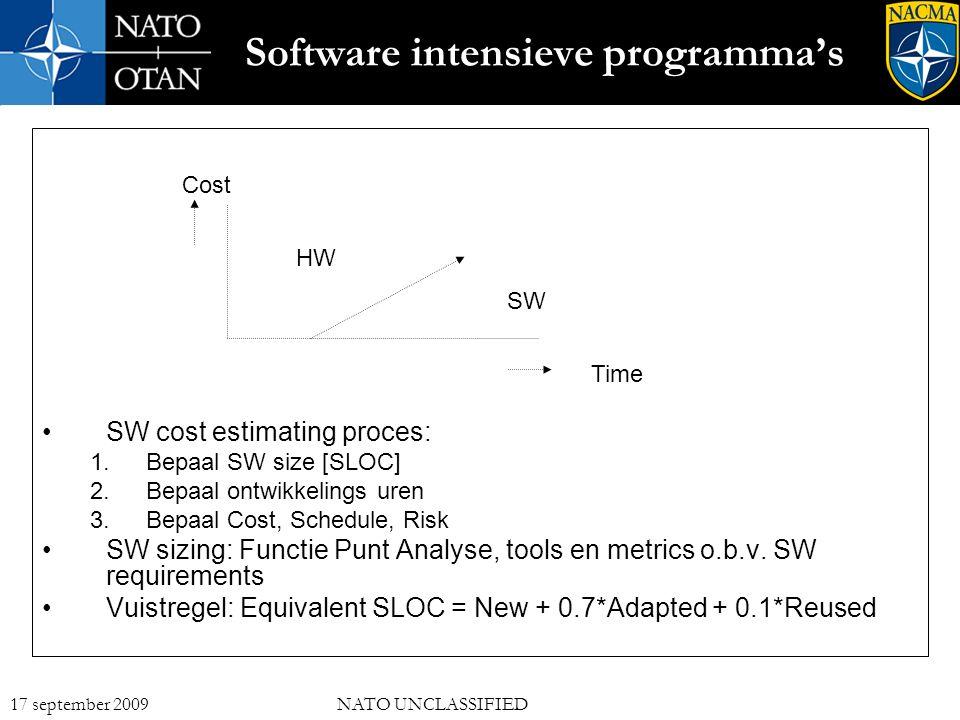 8 17 september 2009NATO UNCLASSIFIED Software intensieve programma's SW cost estimating proces: 1.Bepaal SW size [SLOC] 2.Bepaal ontwikkelings uren 3.Bepaal Cost, Schedule, Risk SW sizing: Functie Punt Analyse, tools en metrics o.b.v.