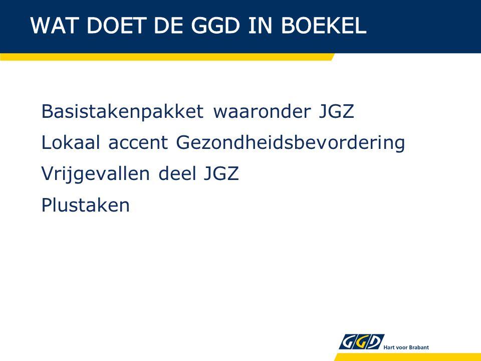 Basistakenpakket waaronder JGZ Lokaal accent Gezondheidsbevordering Vrijgevallen deel JGZ Plustaken