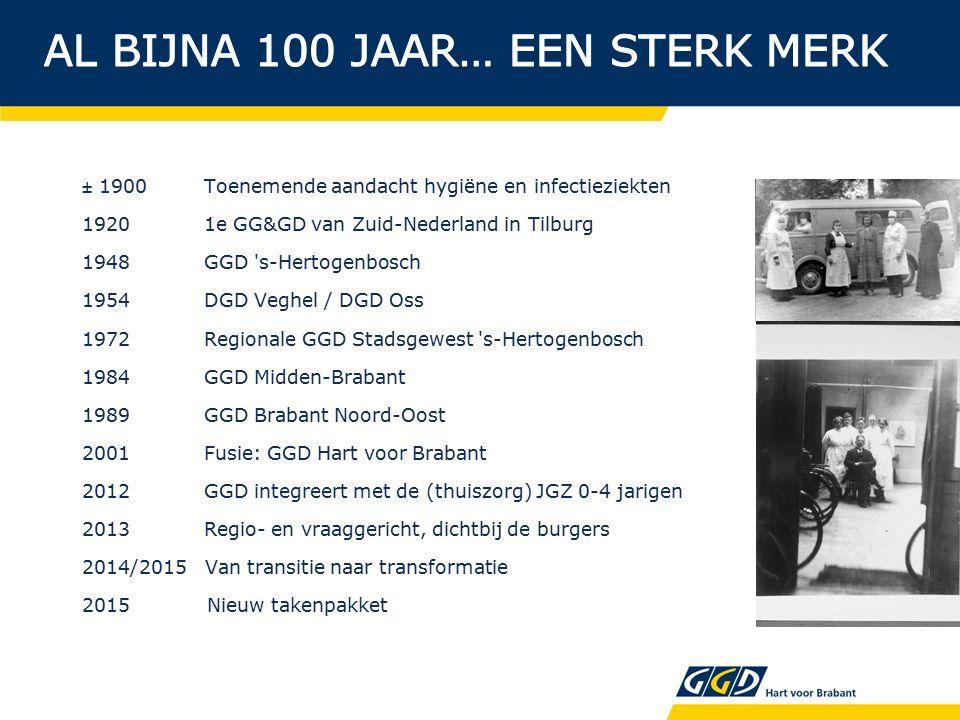 ± 1900 Toenemende aandacht hygiëne en infectieziekten 1920 1e GG&GD van Zuid-Nederland in Tilburg 1948 GGD s-Hertogenbosch 1954 DGD Veghel / DGD Oss 1972 Regionale GGD Stadsgewest s-Hertogenbosch 1984 GGD Midden-Brabant 1989 GGD Brabant Noord-Oost 2001 Fusie: GGD Hart voor Brabant 2012 GGD integreert met de (thuiszorg) JGZ 0-4 jarigen 2013 Regio- en vraaggericht, dichtbij de burgers 2014/2015 Van transitie naar transformatie 2015 Nieuw takenpakket
