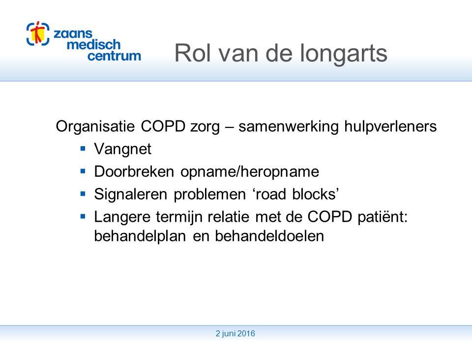 2 juni 2016 Zorgpad COPD  Protocol voor zorg voor de COPD patiënt  Ziekenhuisopname (ZMC) / transmuraal (Evean)  Medisch technische behandeling  Inschakelen overige disciplines  fysiotherapie  diëtiste  transitorium – specialist ouderengeneeskunde