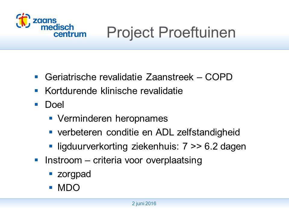 2 juni 2016 Project Proeftuinen  Geriatrische revalidatie Zaanstreek – COPD  Kortdurende klinische revalidatie  Doel  Verminderen heropnames  verbeteren conditie en ADL zelfstandigheid  ligduurverkorting ziekenhuis: 7 >> 6.2 dagen  Instroom – criteria voor overplaatsing  zorgpad  MDO