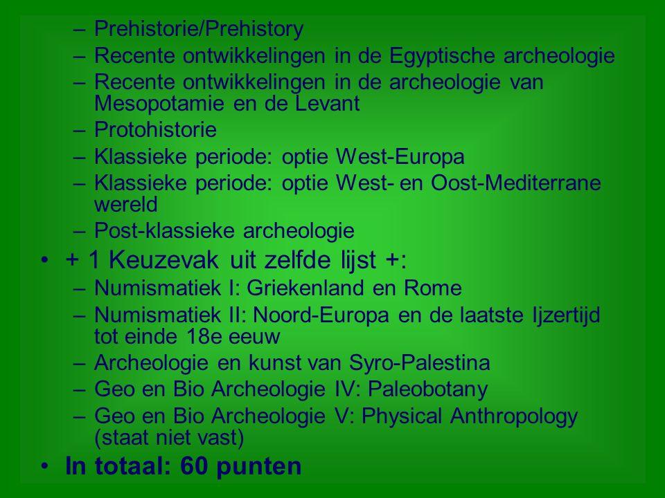 –Prehistorie/Prehistory –Recente ontwikkelingen in de Egyptische archeologie –Recente ontwikkelingen in de archeologie van Mesopotamie en de Levant –P