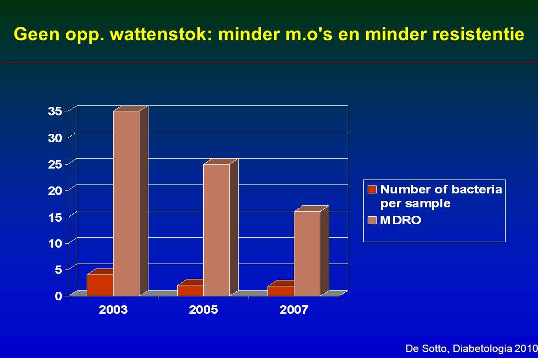 De Sotto, Diabetologia 2010 Geen opp. wattenstok: minder m.o s en minder resistentie