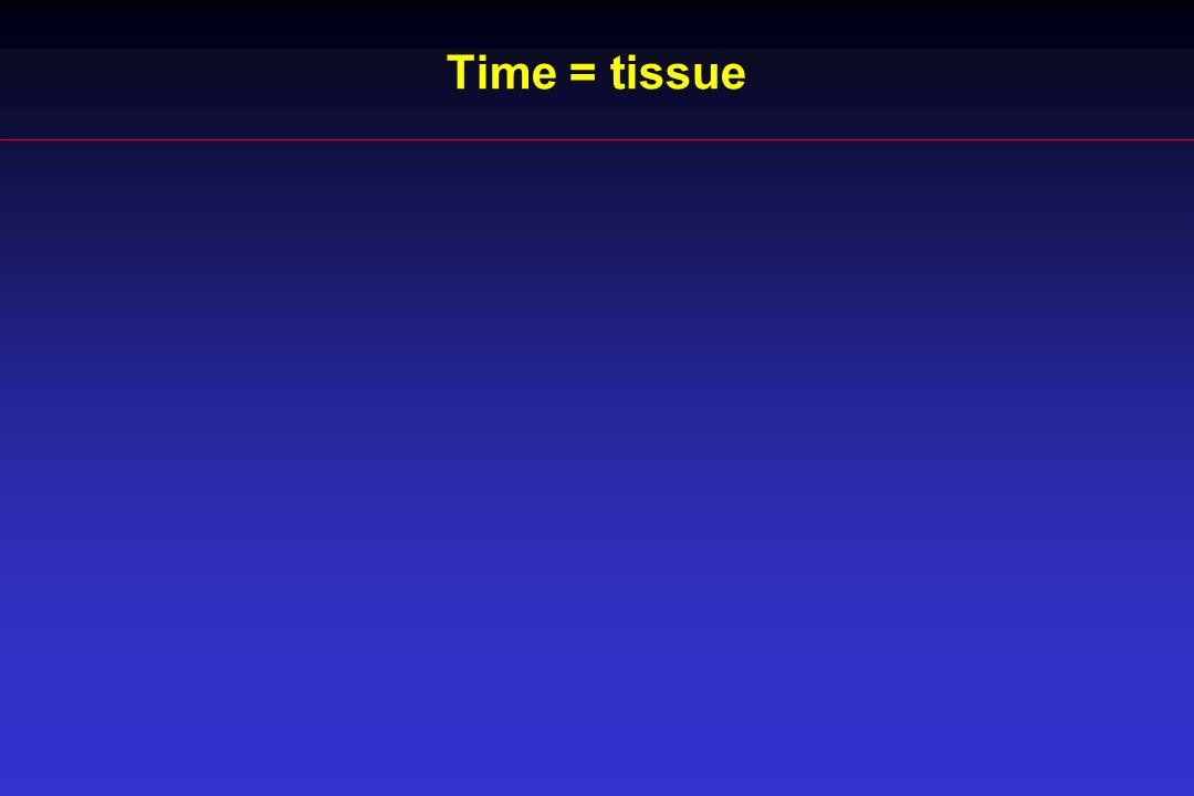 Time = tissue