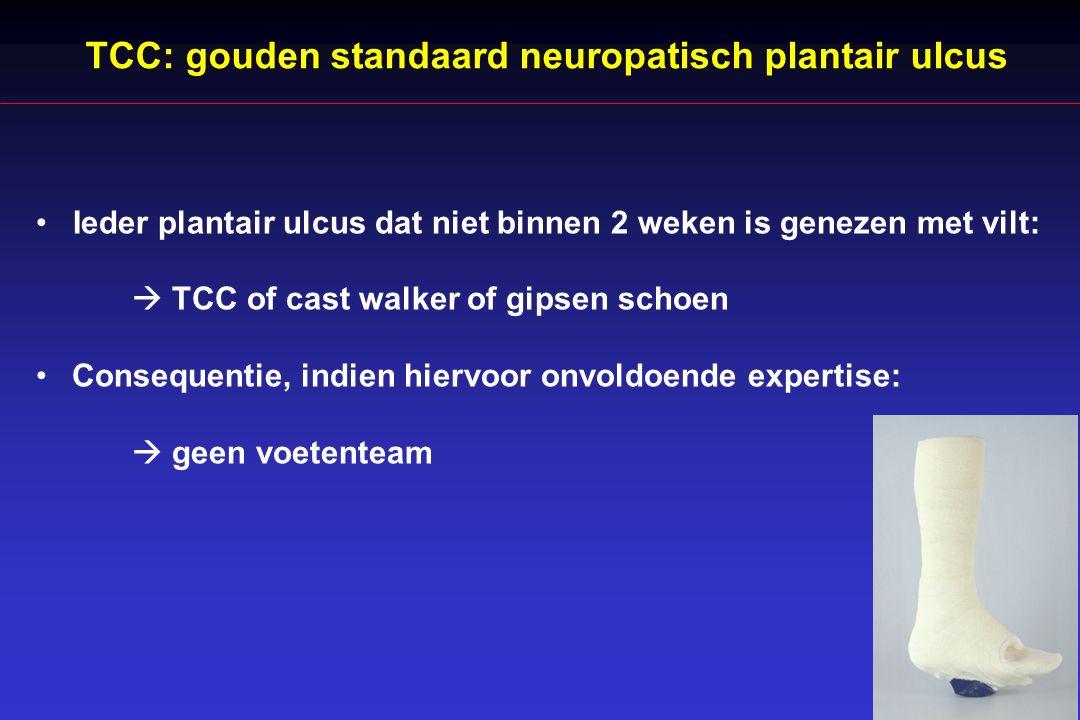 TCC: gouden standaard neuropatisch plantair ulcus Ieder plantair ulcus dat niet binnen 2 weken is genezen met vilt:  TCC of cast walker of gipsen schoen Consequentie, indien hiervoor onvoldoende expertise:  geen voetenteam