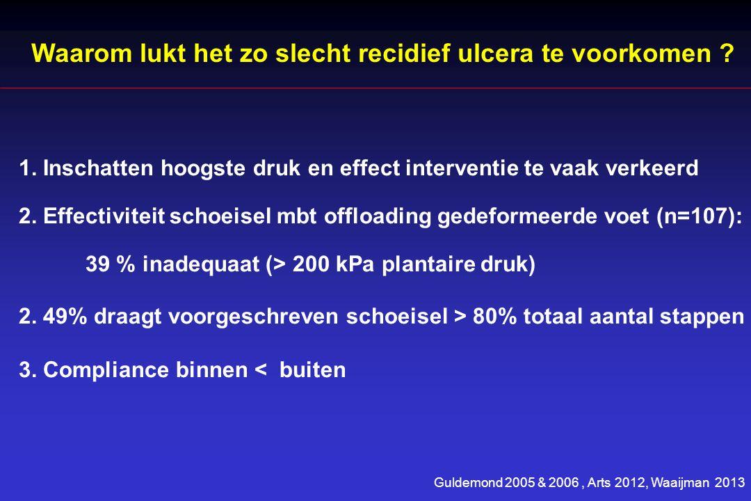 Waarom lukt het zo slecht recidief ulcera te voorkomen .